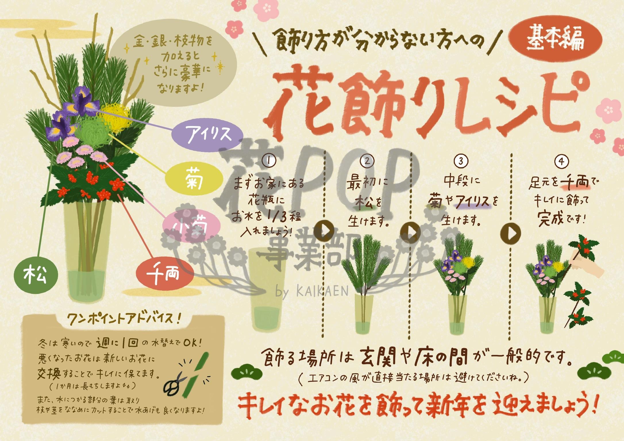 花飾りレシピ